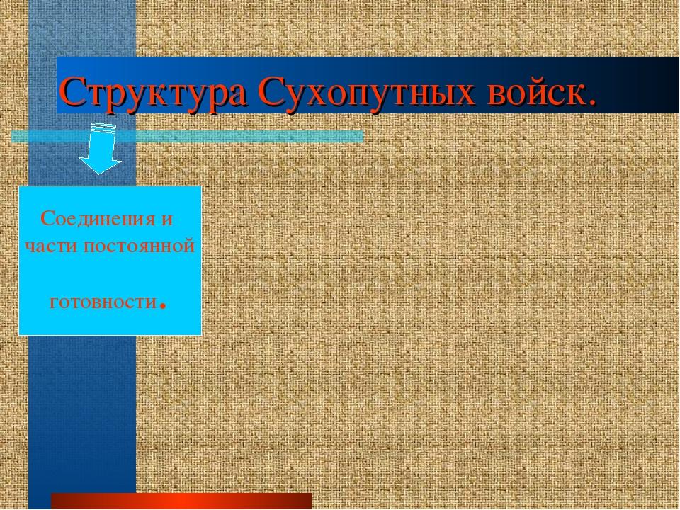 Структура Сухопутных войск. Соединения и части постоянной готовности.