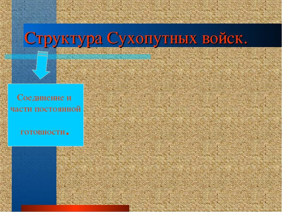 Структура Сухопутных войск. Соединение и части постоянной готовности.