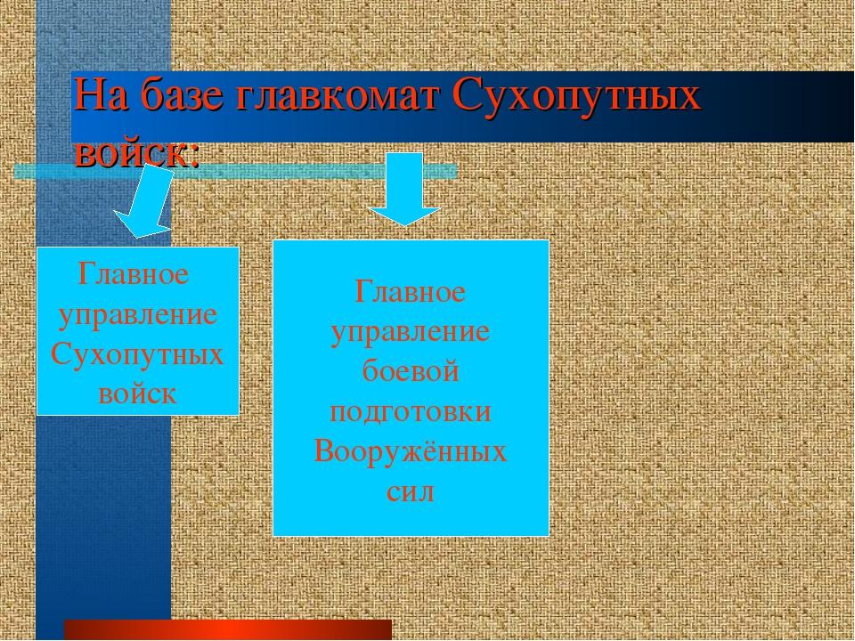 На базе главкомат Сухопутных войск: Главное управление Сухопутных войск Главн...