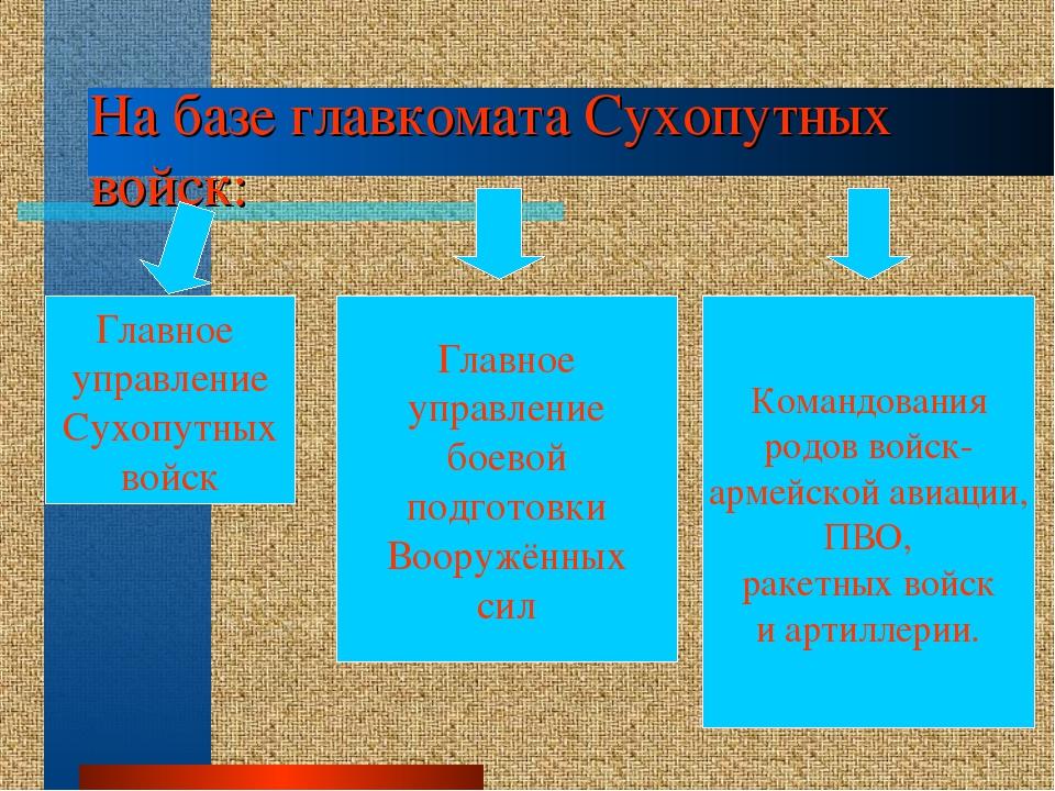 На базе главкомата Сухопутных войск: Главное управление Сухопутных войск Глав...