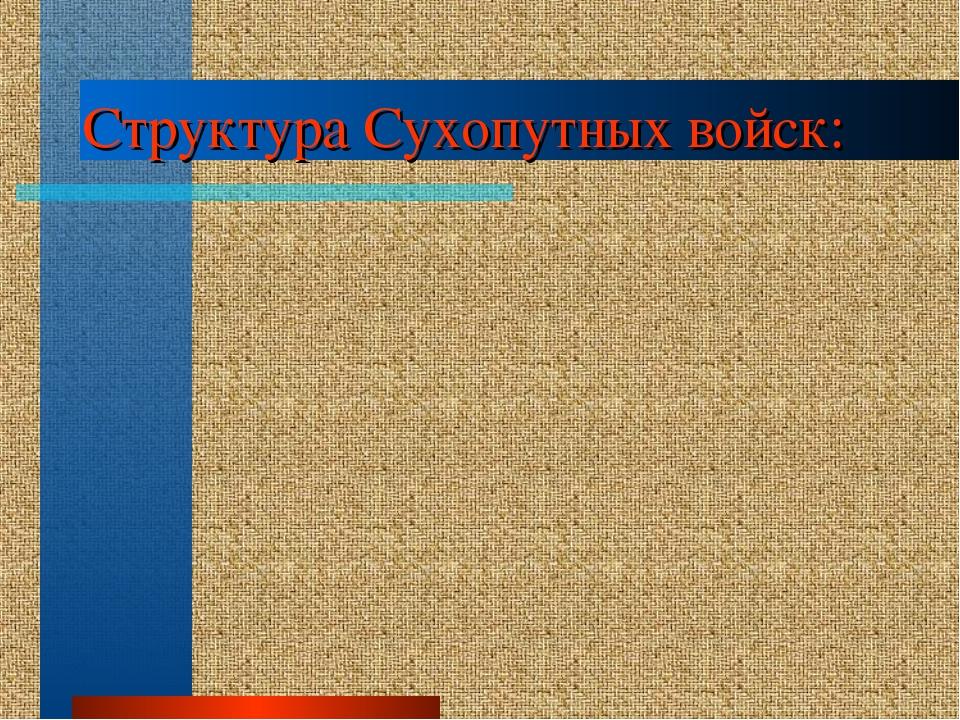 Структура Сухопутных войск:
