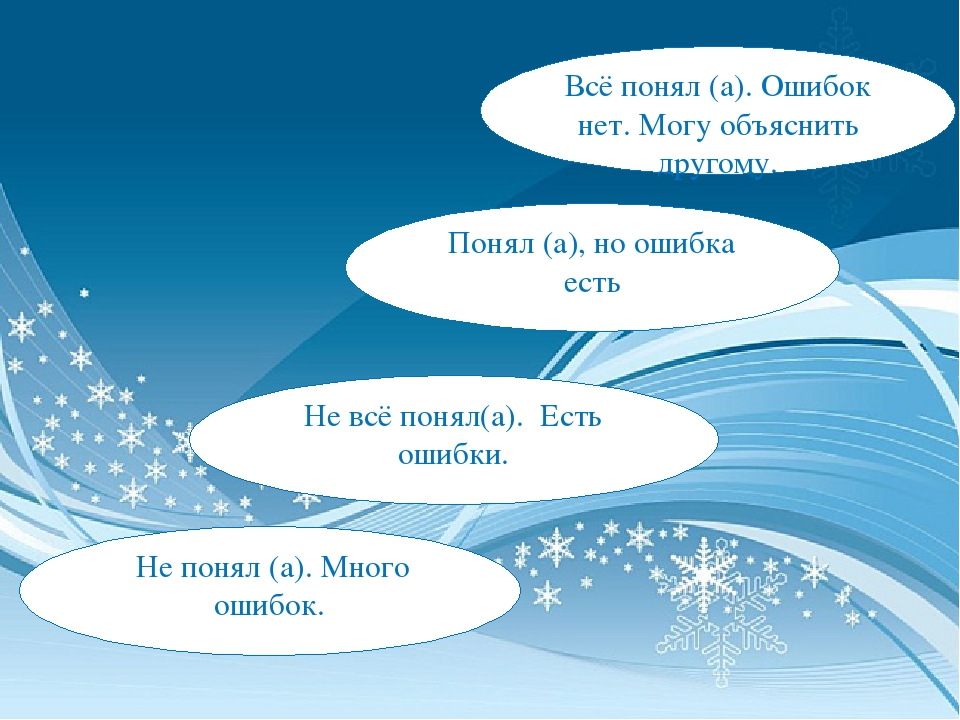 Не понял (а). Много ошибок. Не всё понял(а). Есть ошибки. Понял (а), но ошиб...