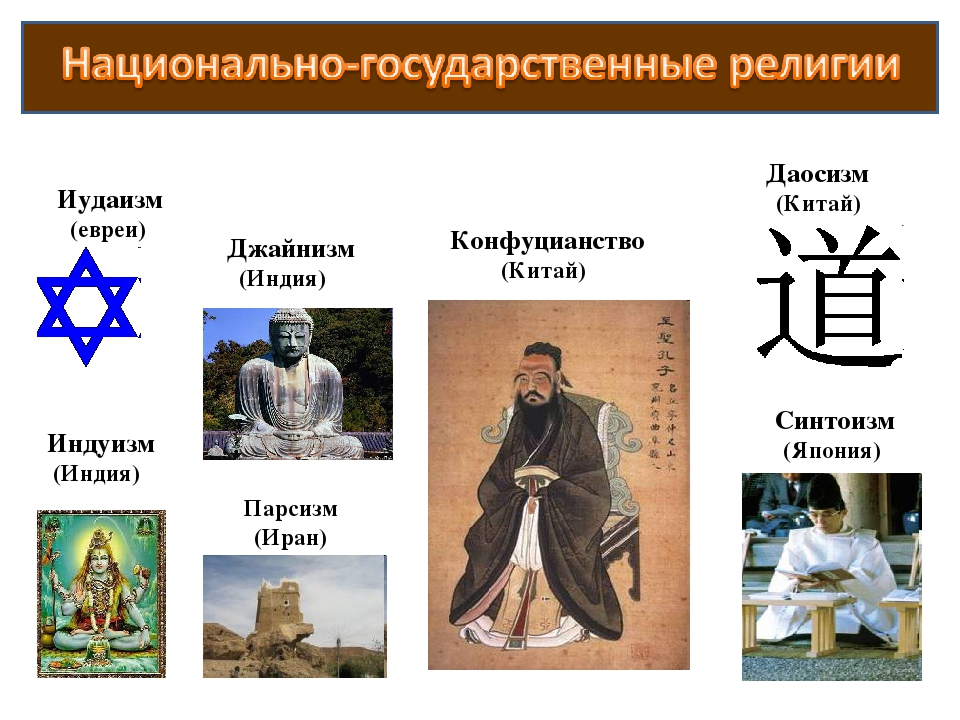 confucianism vs hinduism Comparing hinduism, buddism, and confucianism hinduism, as well as buddism, both came into existence in india both religions are similar in many ways.