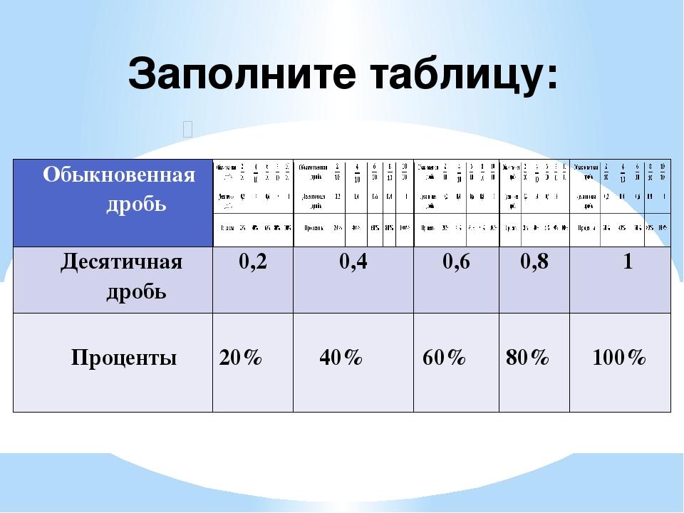 фотографию таблицы процентов картинки утром, прихода порт