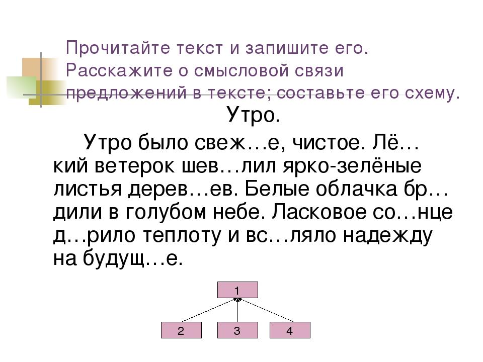 Схема связи предложений в тексте 413
