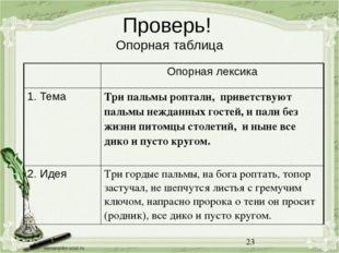 Проверь! Опорная таблица Опорная лексика 1. Тема Три пальмы роптали, приветст