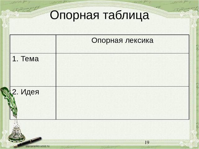 Опорная таблица Опорная лексика 1. Тема 2. Идея
