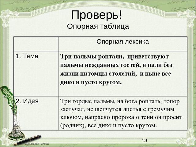 Проверь! Опорная таблица Опорная лексика 1. Тема Три пальмы роптали, приветст...