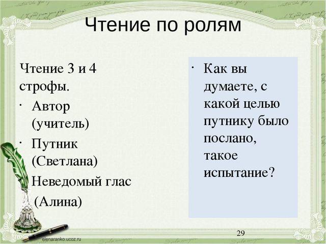 Чтение по ролям Чтение 3 и 4 строфы. Автор (учитель) Путник (Светлана) Неведо...