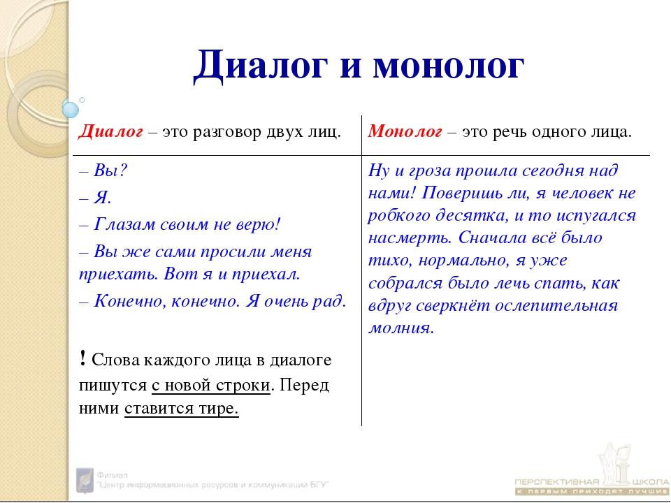 Диалог и монолог Диалог – это разговор двух лиц.Монолог – это речь одного ли...