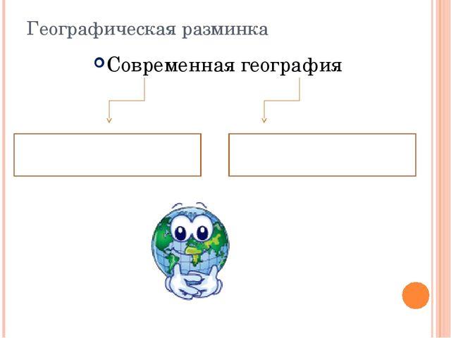 6 класс программа индивидуального обучения по географии