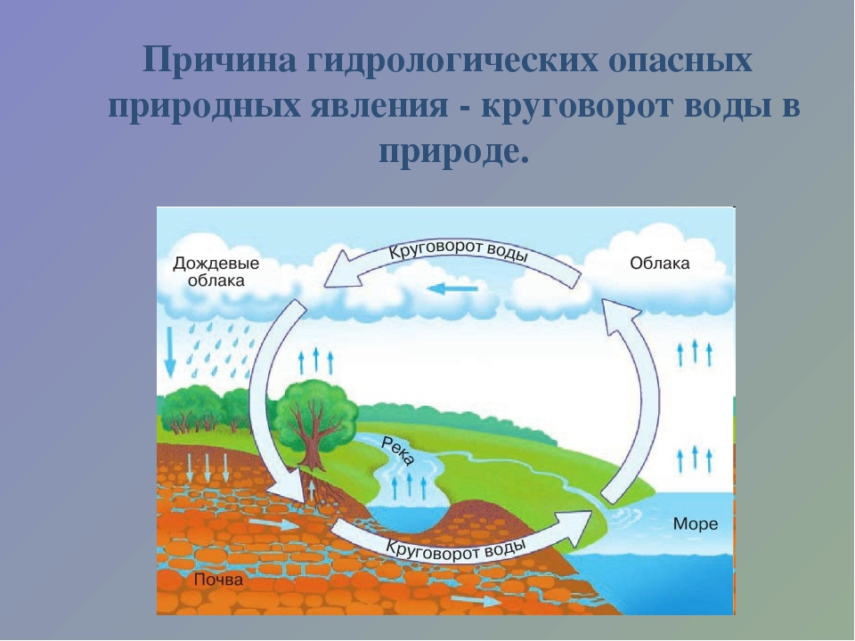 вода схема