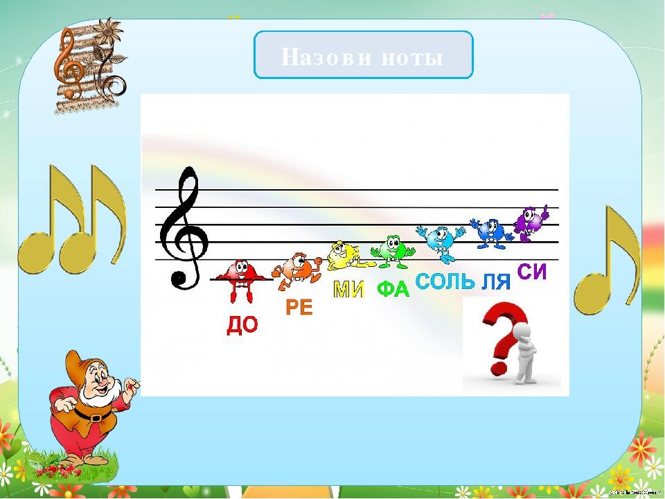 олимпиада по музыке в картинках с ответами своё день рождение