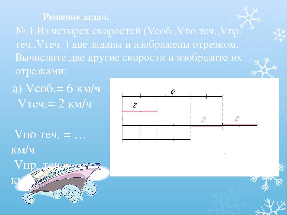 б)Vсоб.= … км/ч Vтеч. =2 км/ч Vпо теч.= 8 км/ч Vпр. теч.= …км/ч в)Vсоб.= … км...