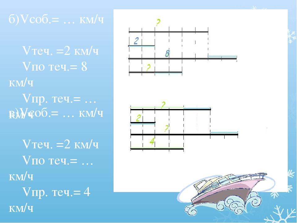 г)Vсоб.= 5 км/ч Vтеч.= …км/ч Vпо теч.= 8 км/ч Vпр. теч.= …км/ч д)Vсоб.= 5 км...