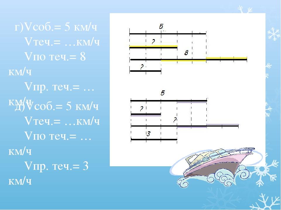 Работа с учебником п. 2.14 Стр. 118-120, № 543(а)