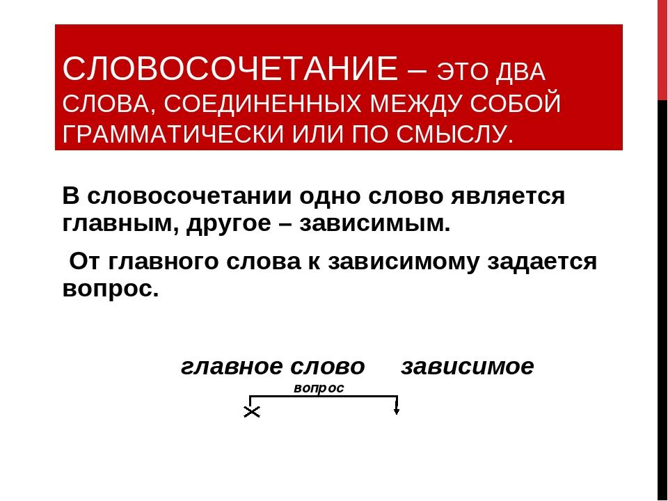 Здание элеватора тип связи купить транспортер москва область