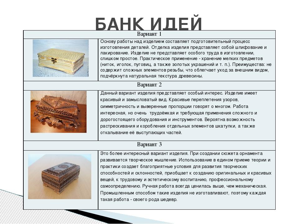БАНК ИДЕЙ Вариант 1 Основу работы над изделием составляет подготовительный пр...