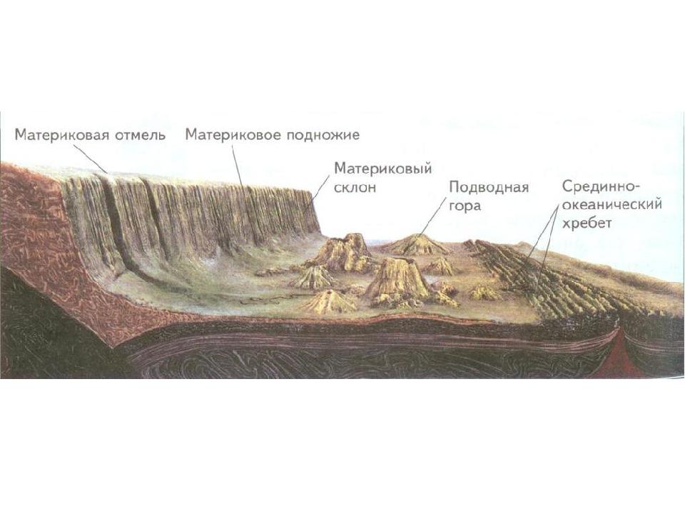 Картинки материковый склон