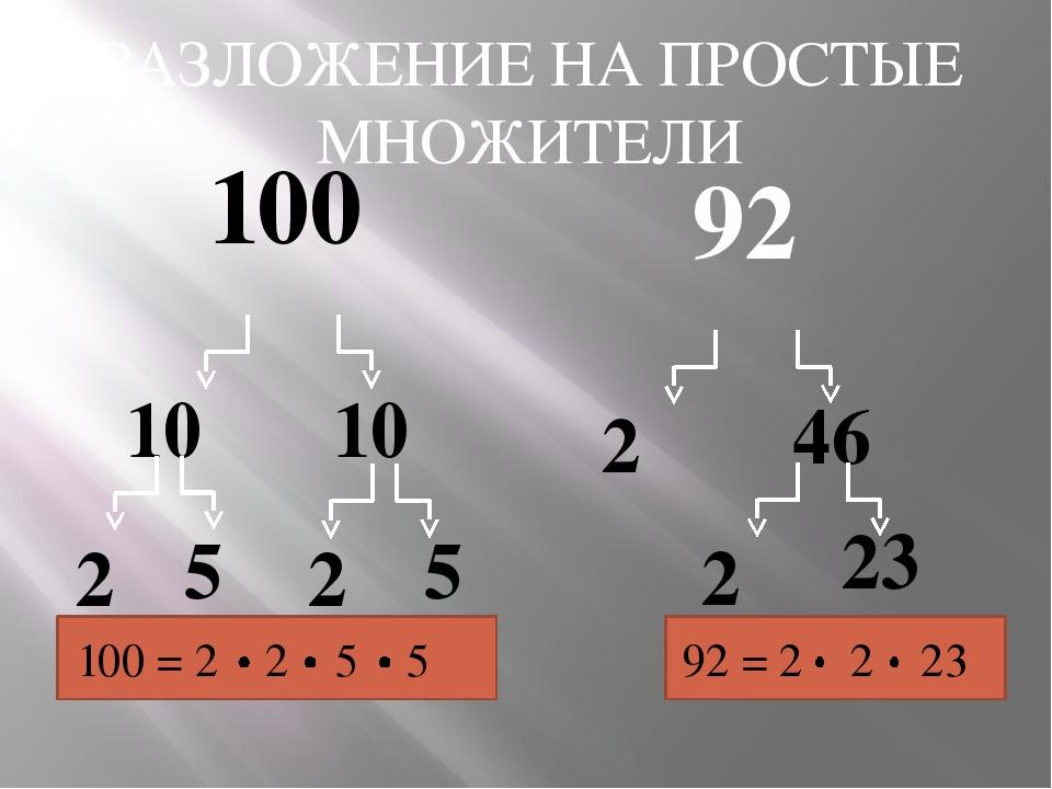 92 РАЗЛОЖЕНИЕ НА ПРОСТЫЕ МНОЖИТЕЛИ 100 100 = 2 2 5 5 2 46 2 23 92 = 2 2 23