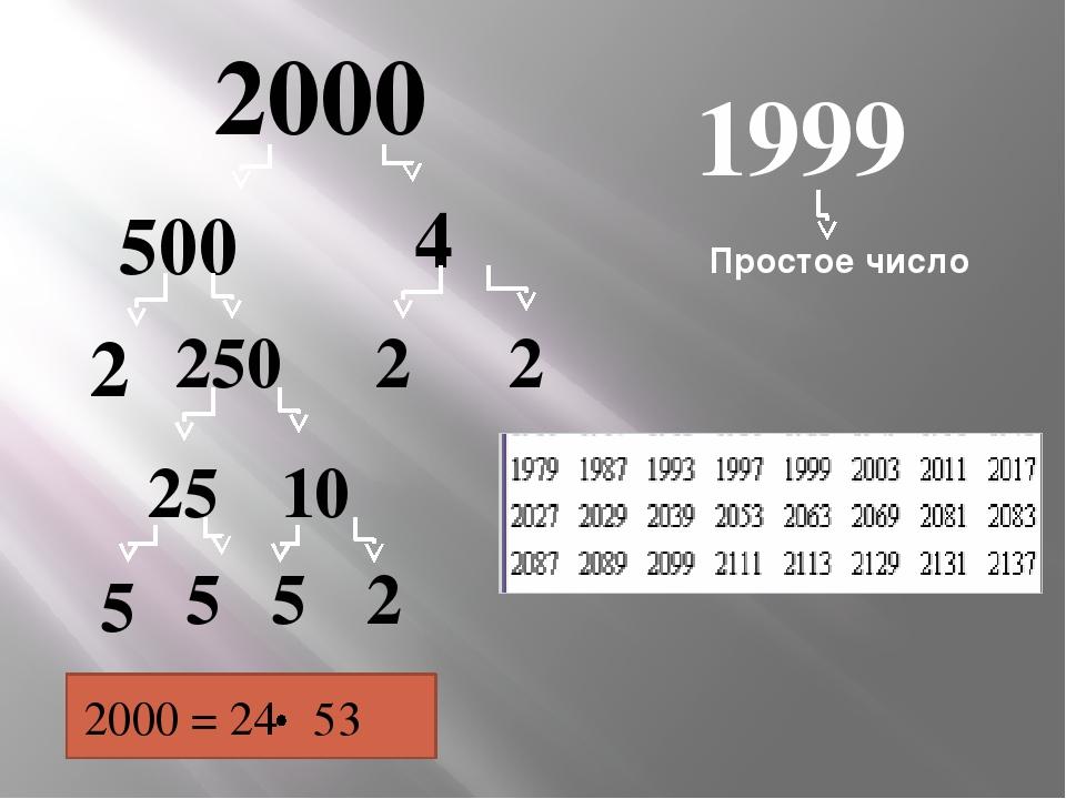 1999 Простое число 2000 25 10 5 5 5 2 2000 = 24 53