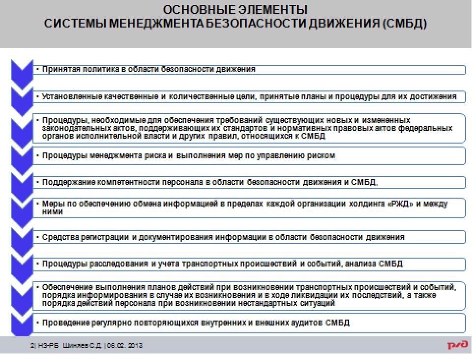 Таблица соответствия программ повышения квалификации видам работ  Дипломная работа совершенствование системы адаптации персонала на примере сооо мтс