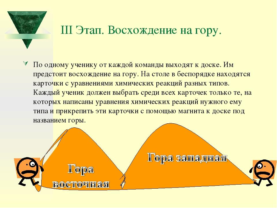 III Этап. Восхождение на гору. По одному ученику от каждой команды выходят к...