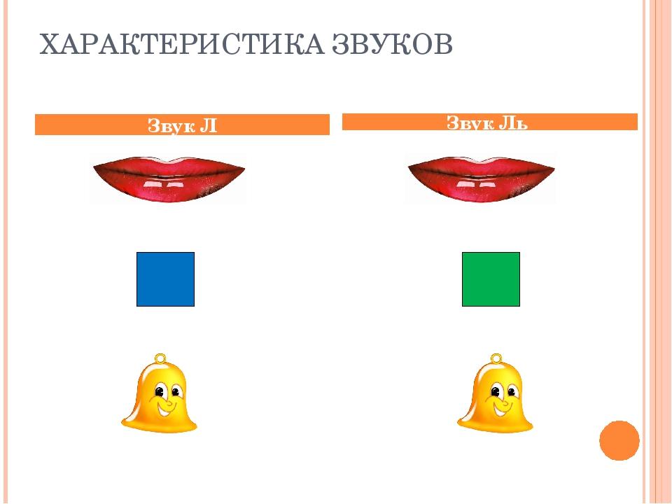 схема характеристики звука картинка