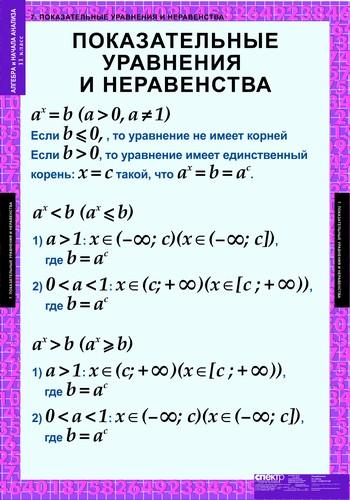 системы показательных уравнений и неравенств выпускают форме суспензии