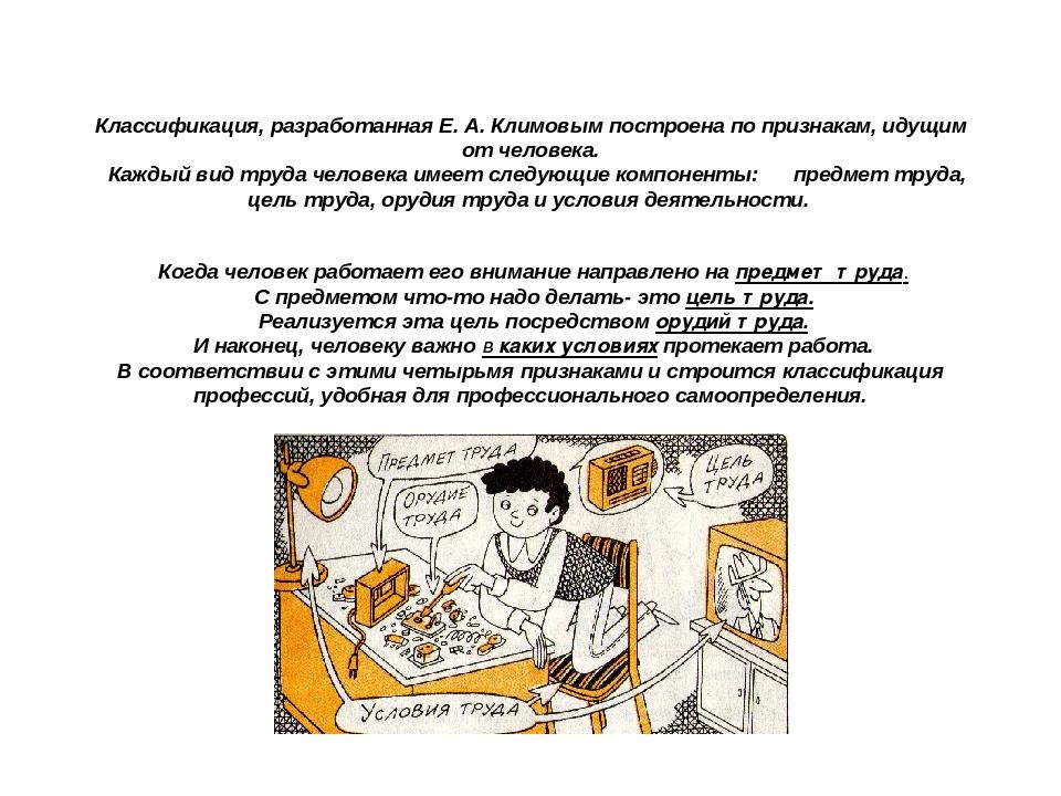 Классификация, разработанная Е. А. Климовым построена по признакам, идущим о...