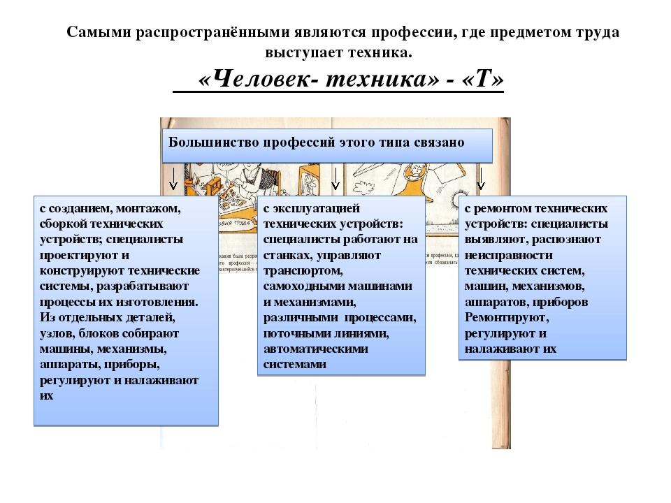 Самыми распространёнными являются профессии, где предметом труда выступает т...