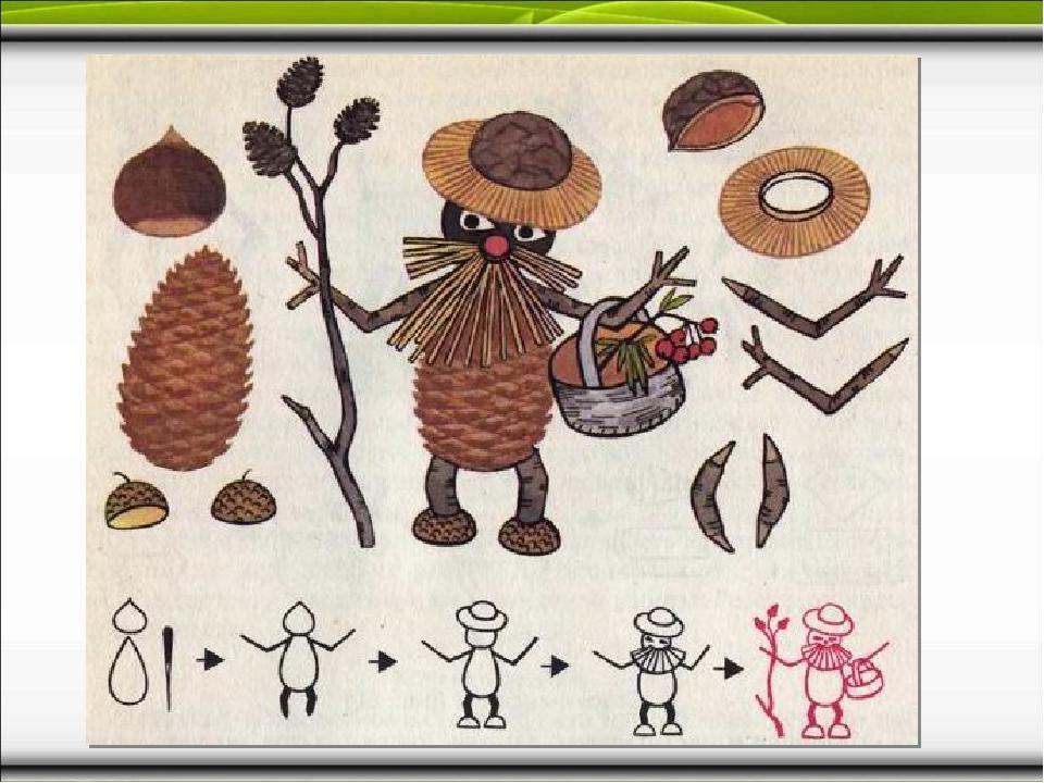 Картинках, поделки из природного материала картинки для детей
