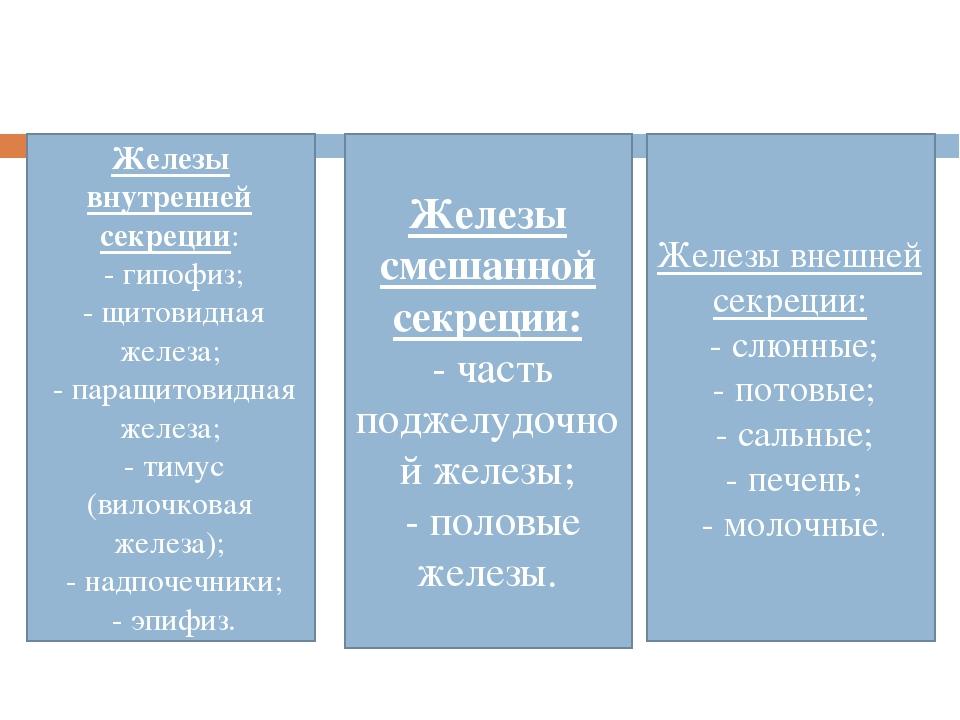 Железы внутренней секреции: - гипофиз; - щитовидная железа; - паращитовидная...