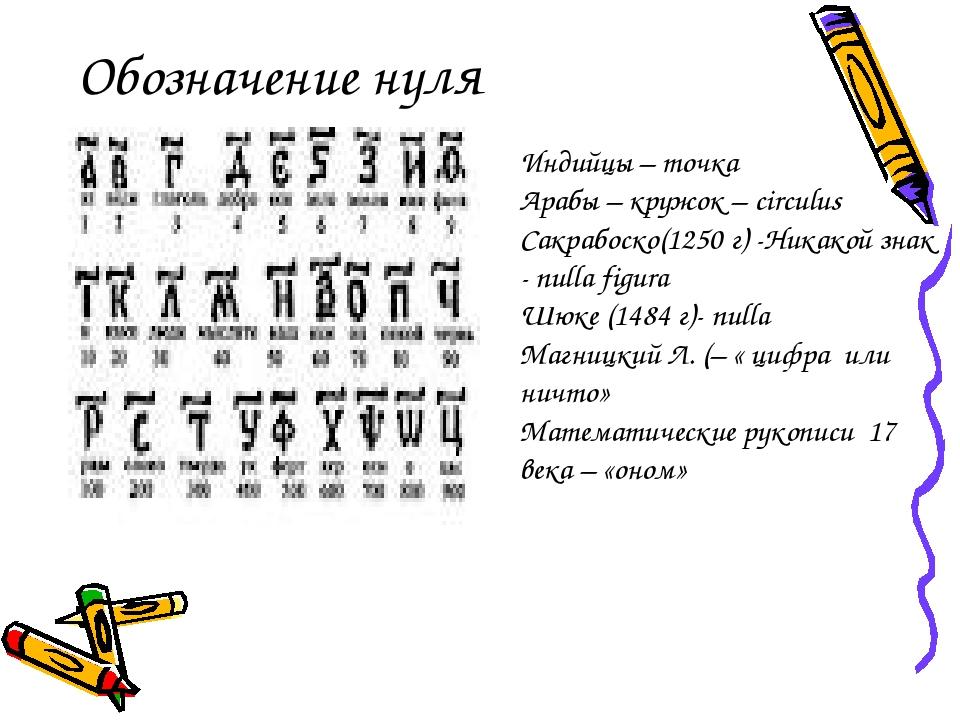 Обозначение нуля Индийцы – точка Арабы – кружок – circulus Сакрабоско(1250 г)...