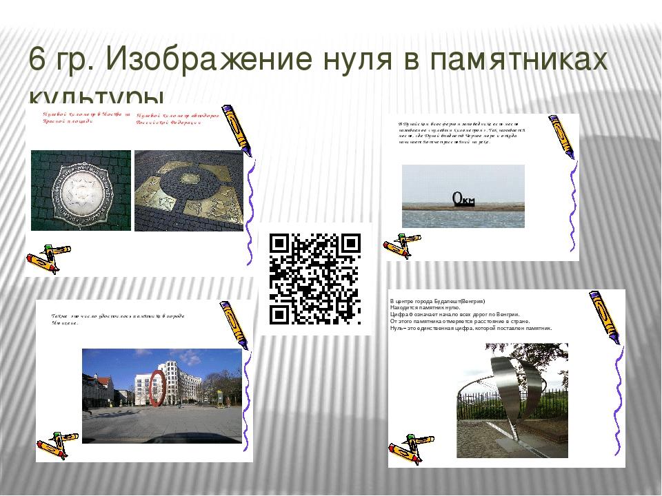6 гр. Изображение нуля в памятниках культуры