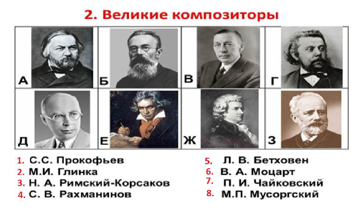Гдз По Музыке 8 Класса Кросворд ,,великии Композиторы