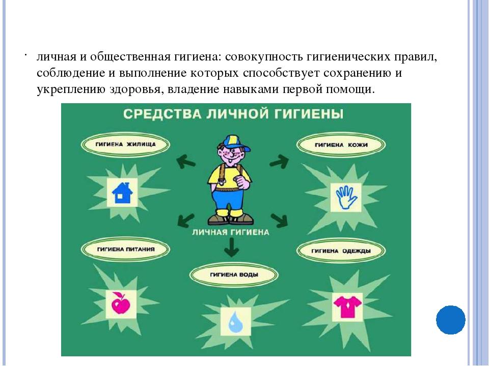 личная и общественная гигиена: совокупность гигиенических правил, соблюдение...