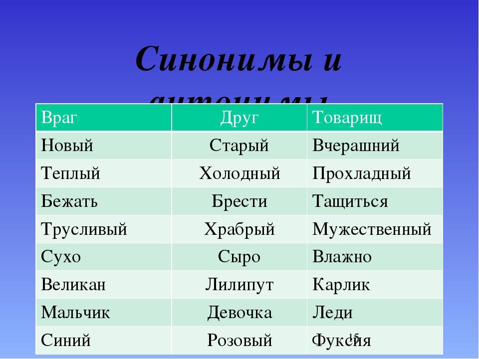 Синонимы и антонимы Враг Друг Товарищ Новый Старый Вчерашний Теплый Холодный...
