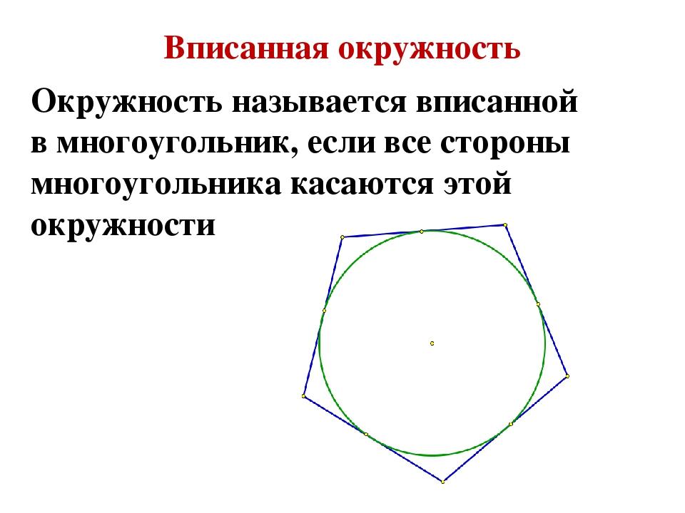 картинка описанного многоугольника плакат своими