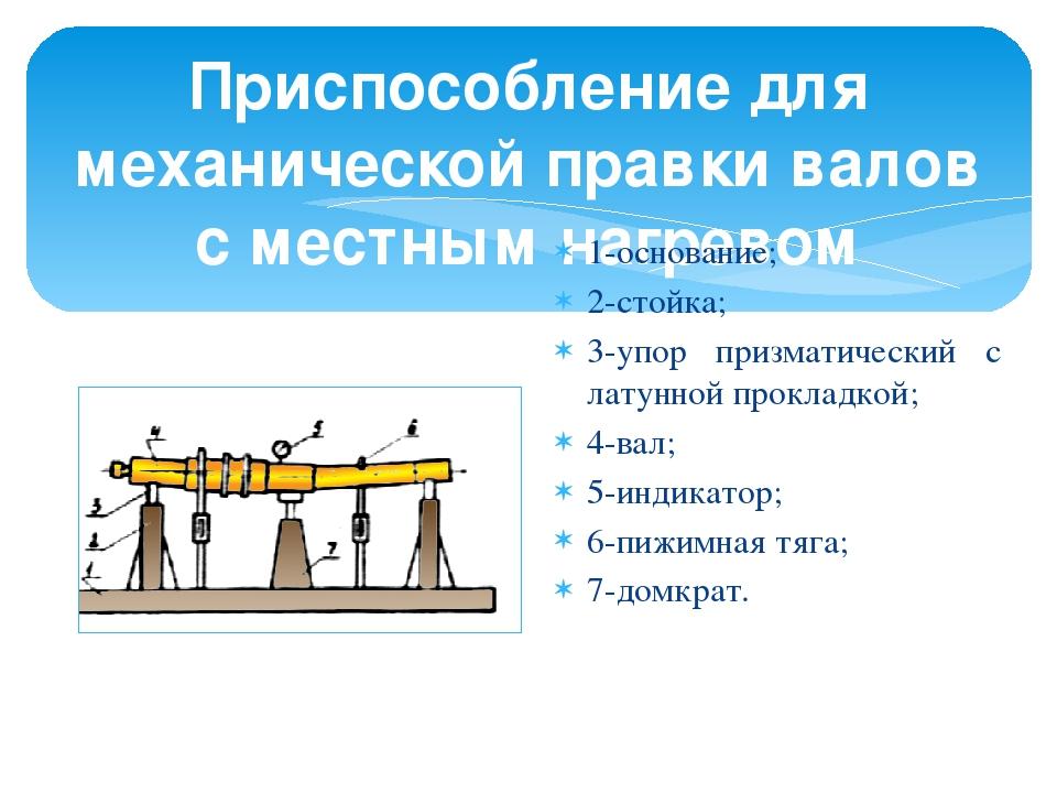 Приспособление для механической правки валов с местным нагревом 1-основание;...