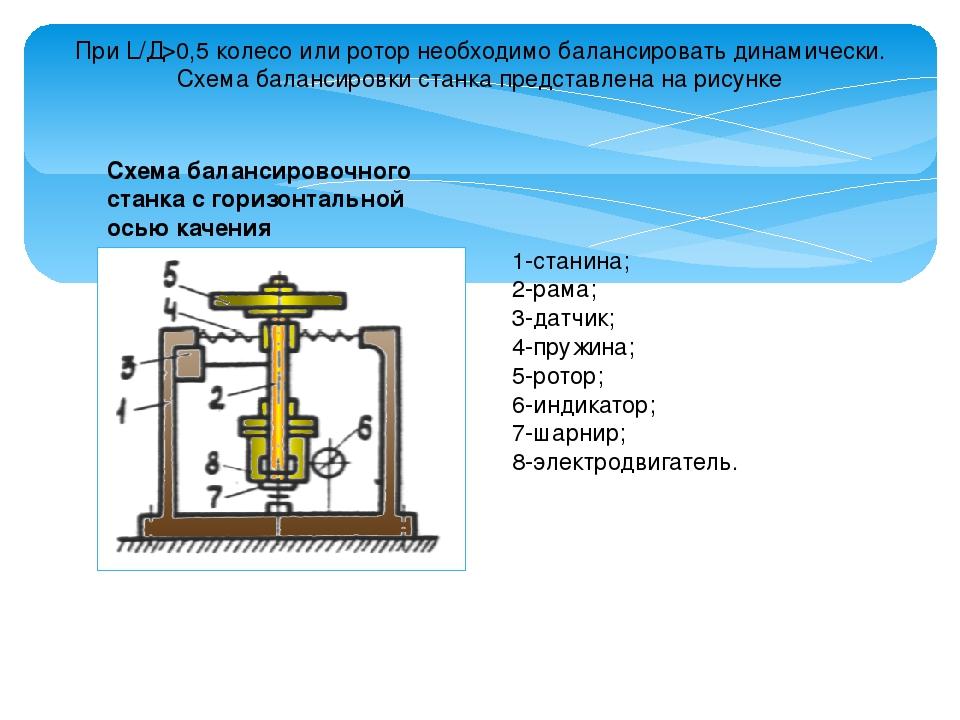 При L/Д0,5 колесо или ротор необходимо балансировать динамически. Схема бала...