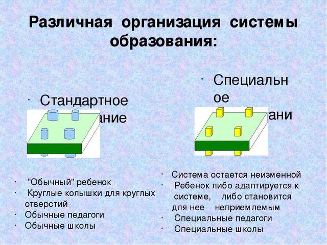 Различная организация системы образования: Стандартное образование Специально...