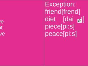 field sieve niece receive receipt deceive Exception: friend[frend] diet[dait]