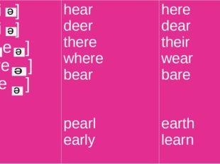 [hi ] [di ] [ e ] [we ] [be ] hear deer there where bear pearl early here dea