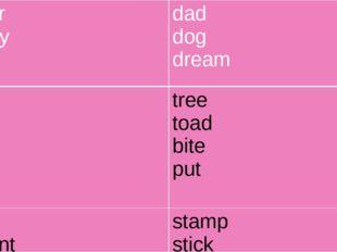 dinner muddy deaf dad dog dream tiny tiger take tin tree toad bite put study