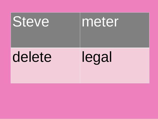 Steve meter delete legal