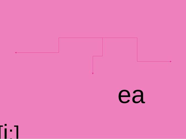 ea [i:] [ei] [e]