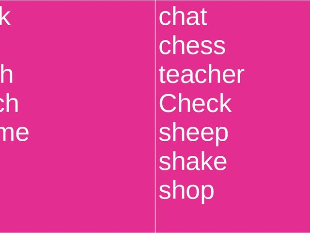 chick chin catch Catch shame fish ship chat chess teacher Check sheep shake s...