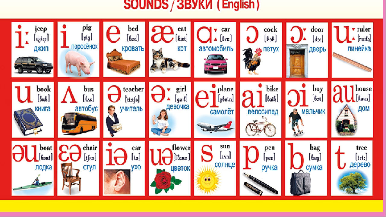 английские звуки на карточках фото словам