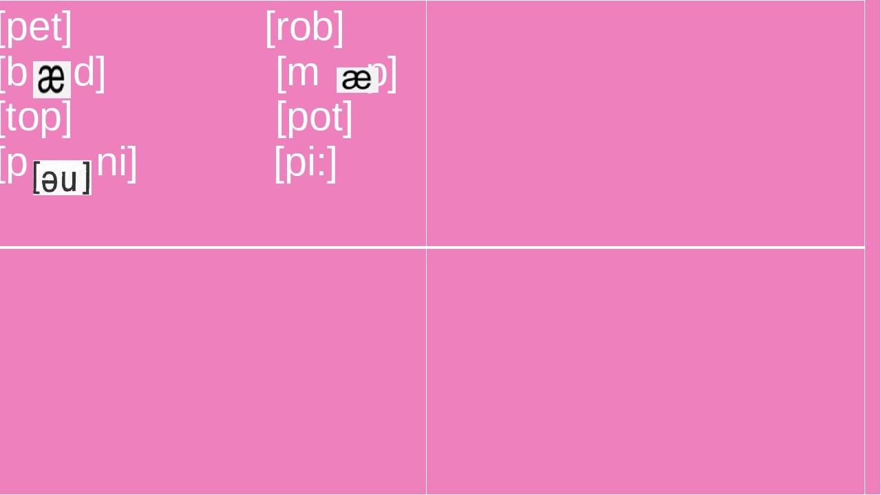 [pet] [rob] [bd] [m p] [top] [pot] [pni] [pi:]